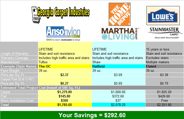 lowes-home-depot-comparison.jpg